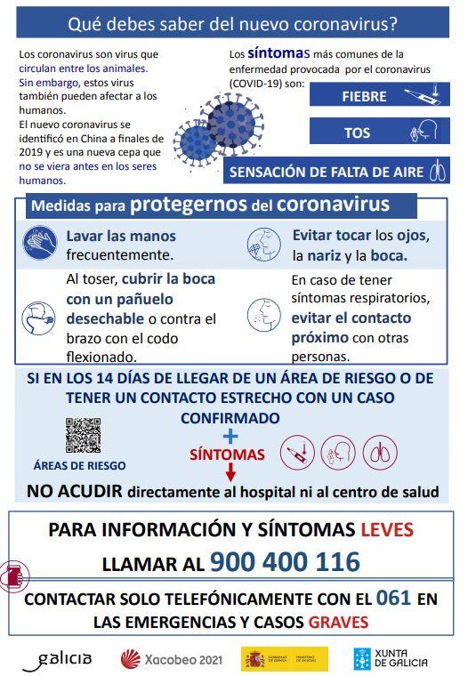 Colegio Oficial De Farmaceuticos De A Coruna Autotest Para Consultar Sintomas Y Resolver Dudas Sobre Coronavirus
