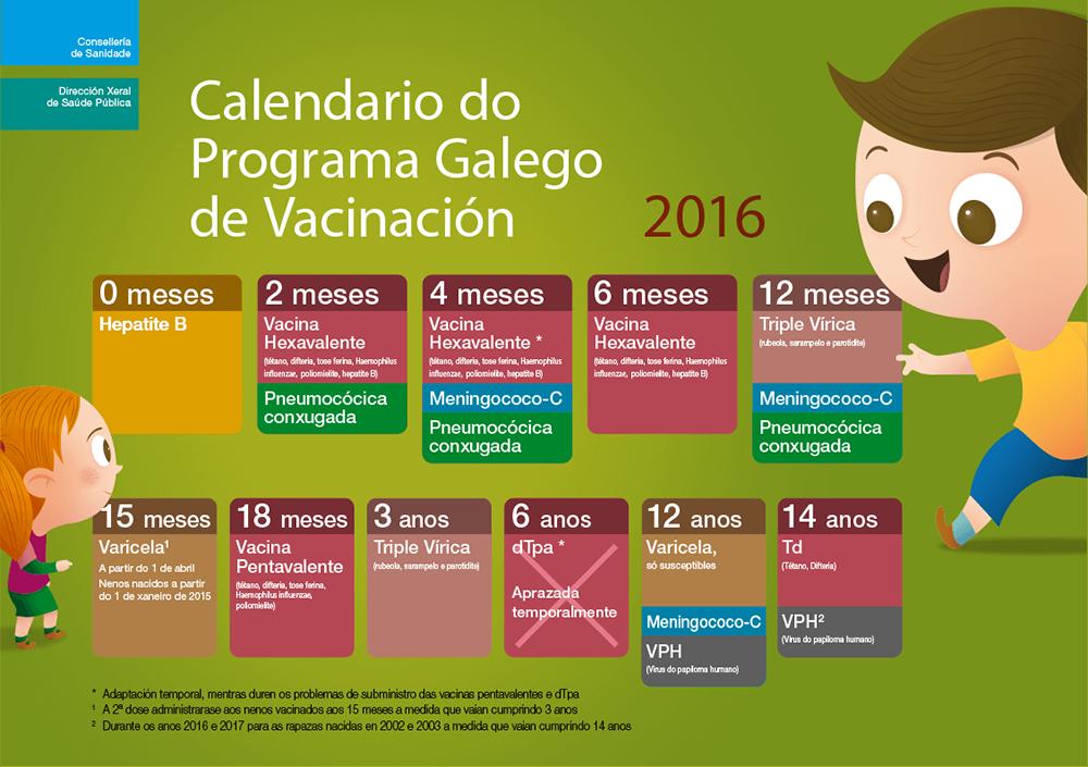 Calendario De Vacunas Infantil.Colegio Oficial De Farmaceuticos De A Coruna
